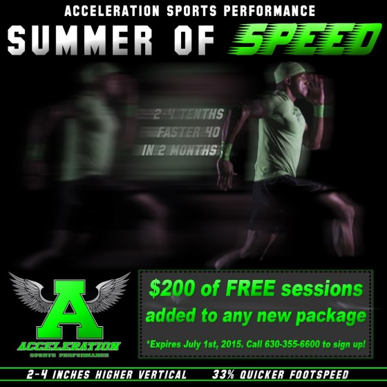 Acceleration Sports Performance Special Offer